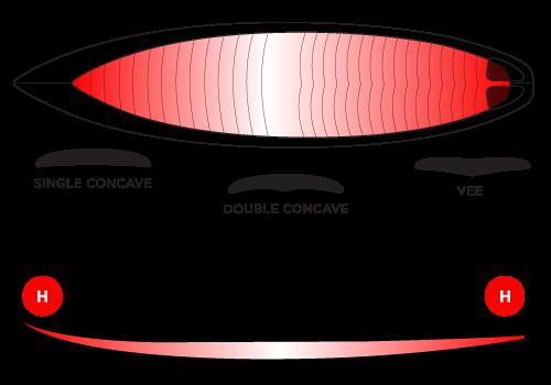 heatseeker-concave