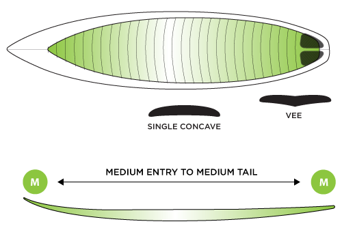 shredder-rocker-concave